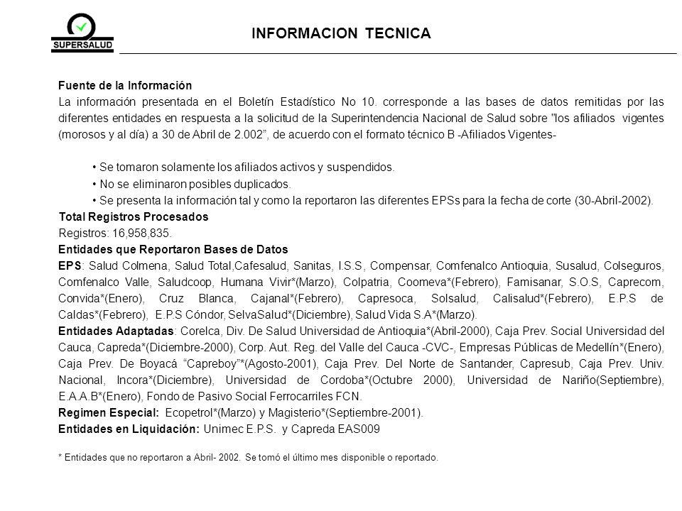 INFORMACION TECNICA Fuente de la Información