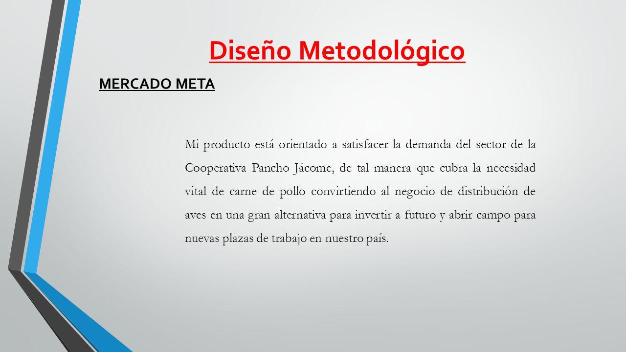 Diseño Metodológico MERCADO META