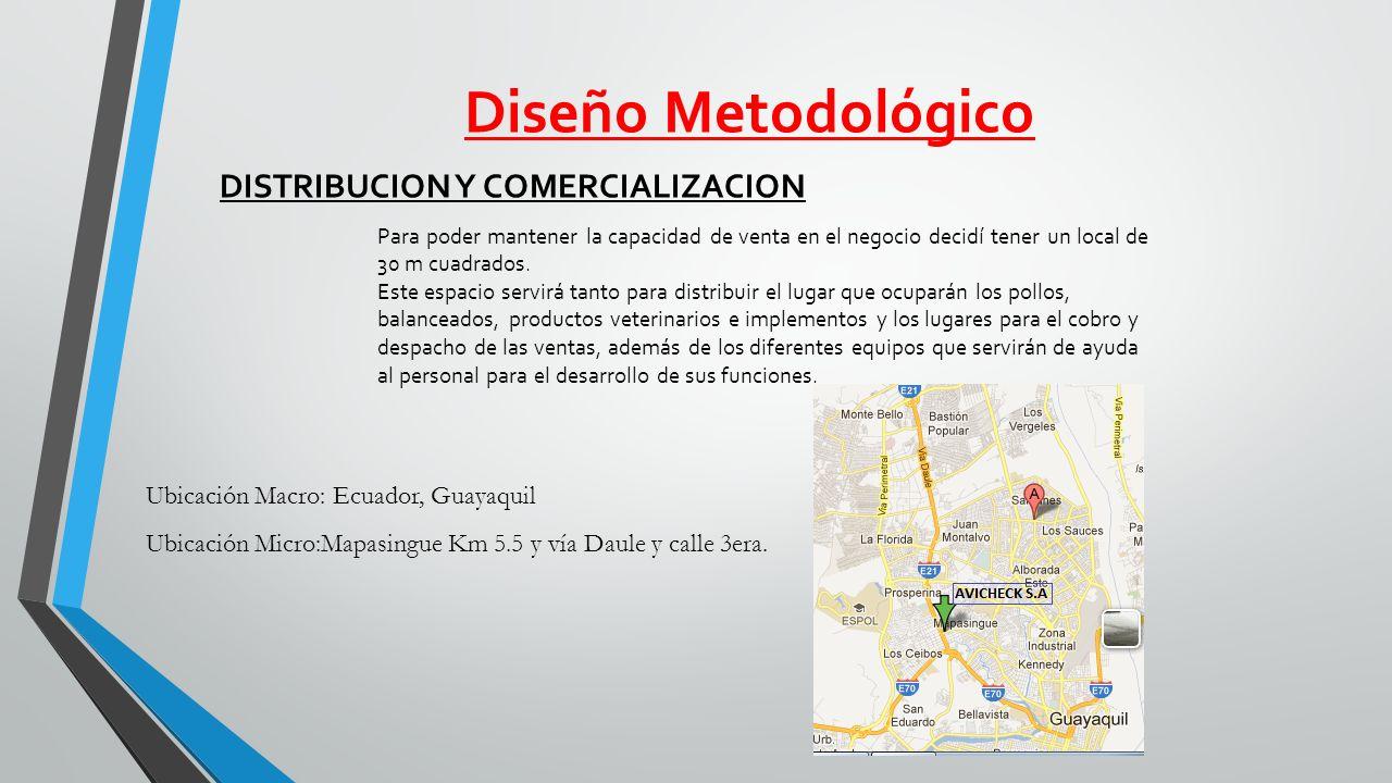 Diseño Metodológico DISTRIBUCION Y COMERCIALIZACION