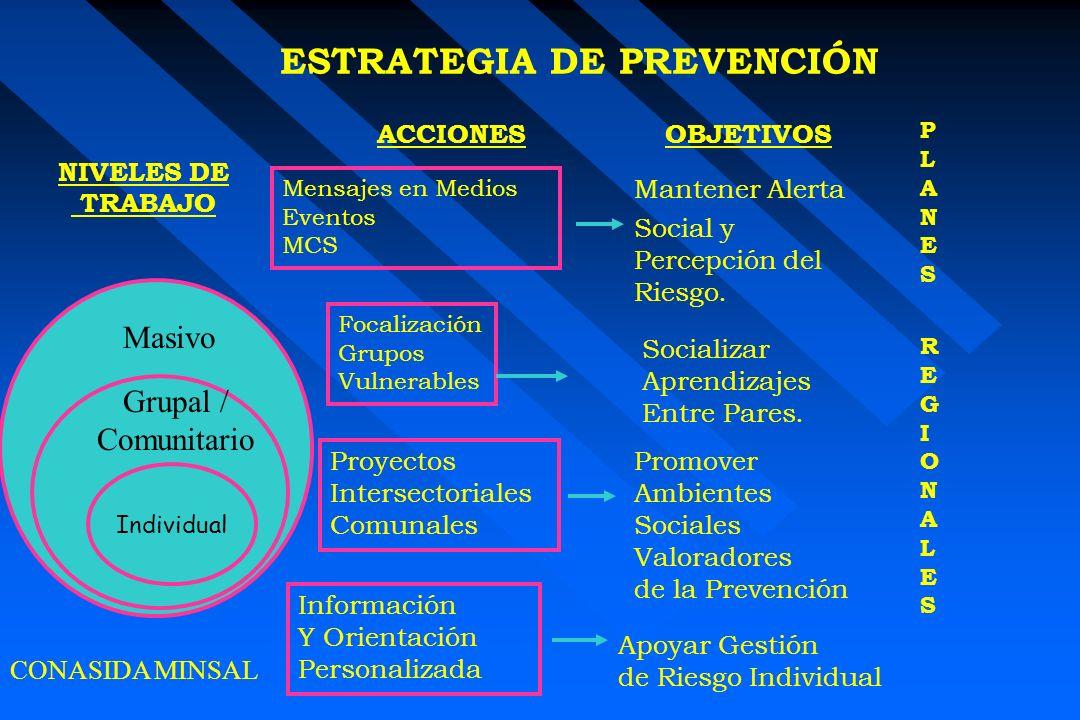 ESTRATEGIA DE PREVENCIÓN