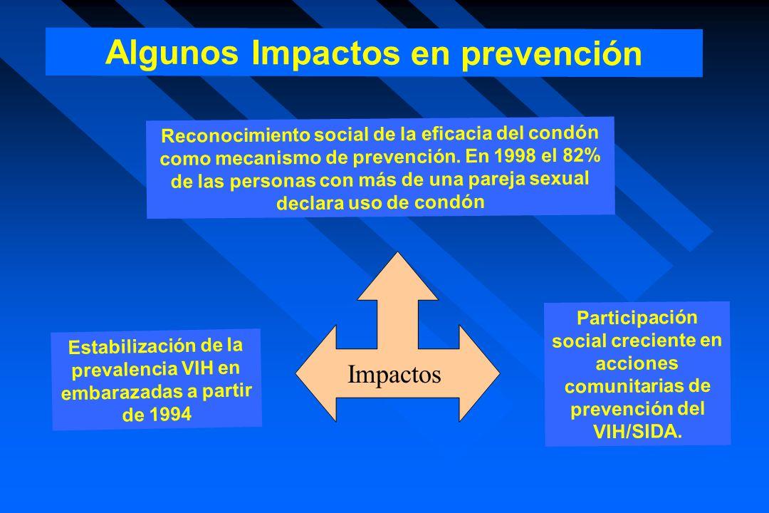 Algunos Impactos en prevención