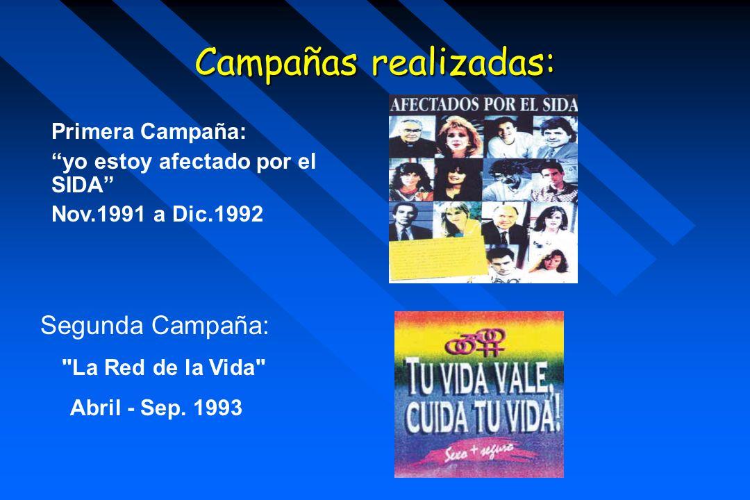 Campañas realizadas: Segunda Campaña: Primera Campaña: