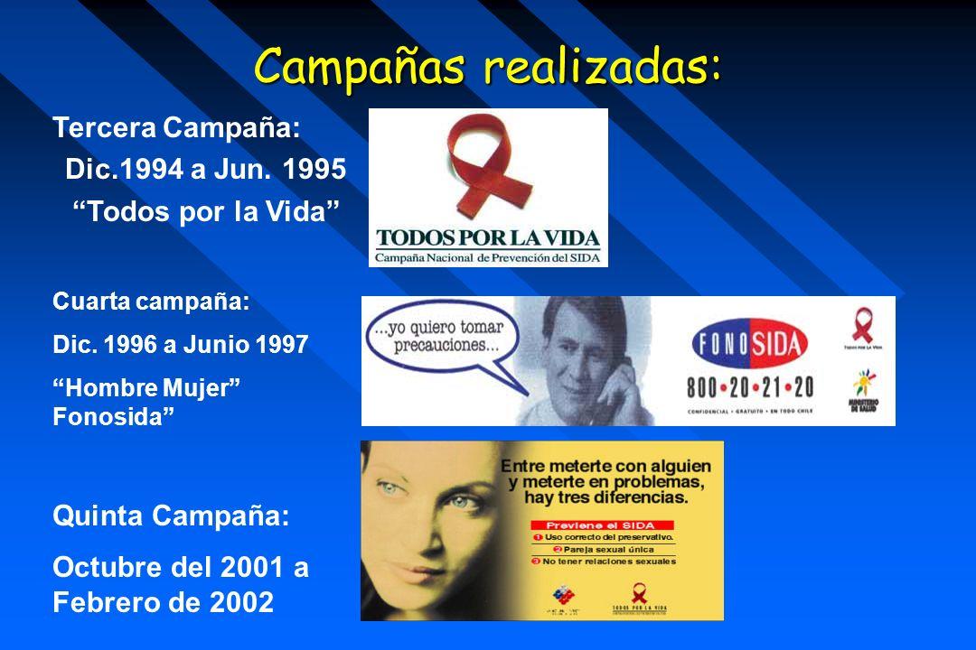 Campañas realizadas: Tercera Campaña: Dic.1994 a Jun. 1995