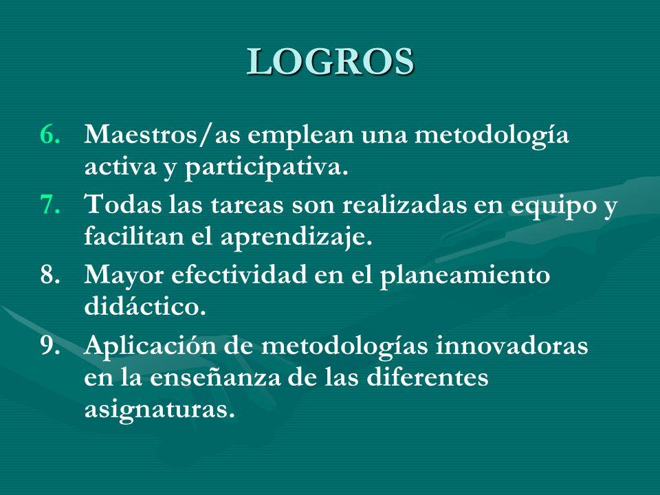 LOGROS Maestros/as emplean una metodología activa y participativa.