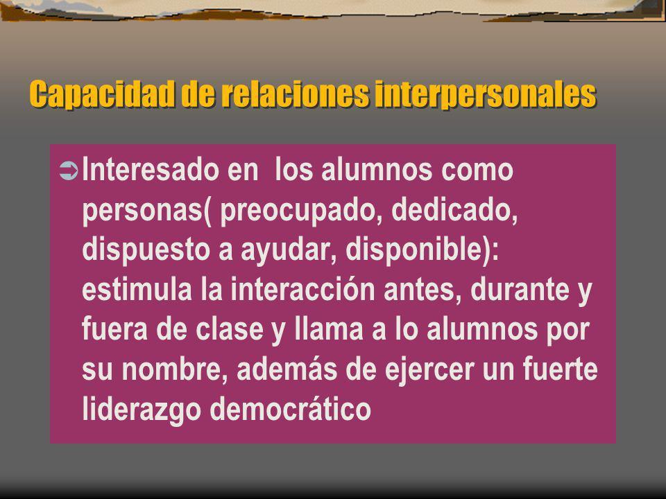 Capacidad de relaciones interpersonales