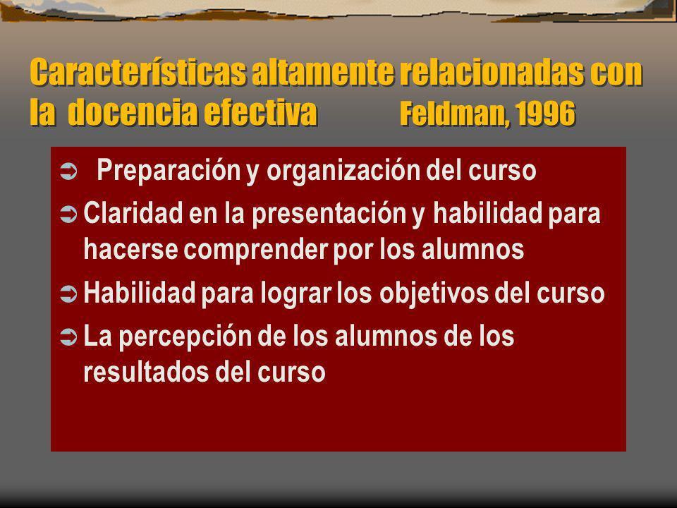 Características altamente relacionadas con la docencia efectiva Feldman, 1996