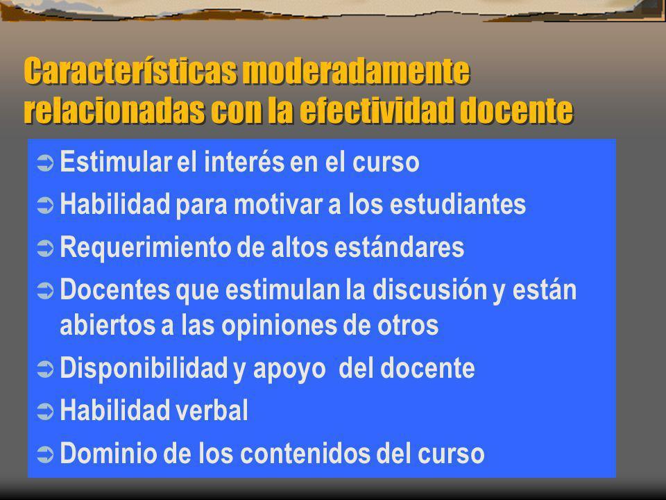 Características moderadamente relacionadas con la efectividad docente