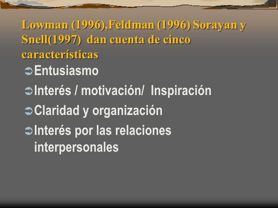 Interés / motivación/ Inspiración Claridad y organización