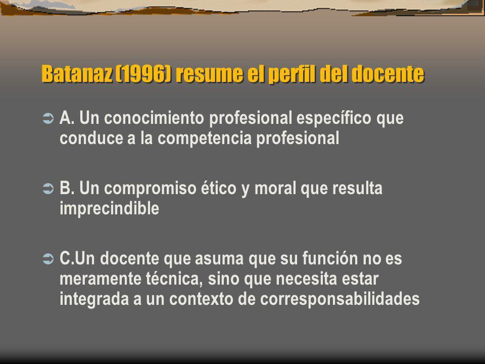 Batanaz (1996) resume el perfil del docente
