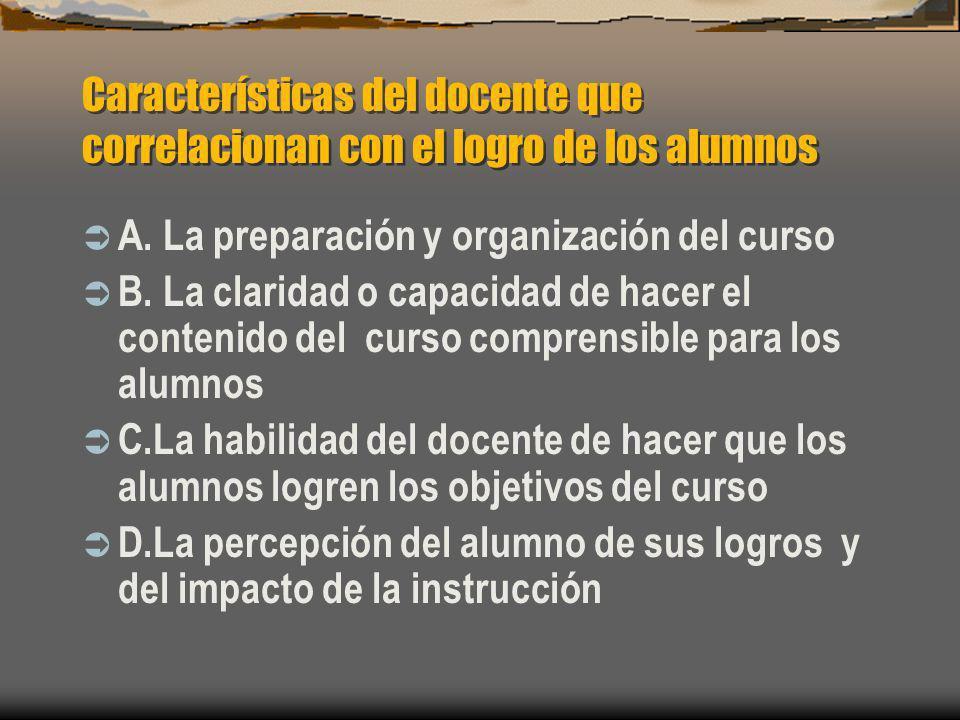 Características del docente que correlacionan con el logro de los alumnos
