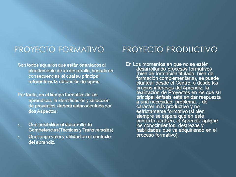 Proyecto Formativo Proyecto productivo