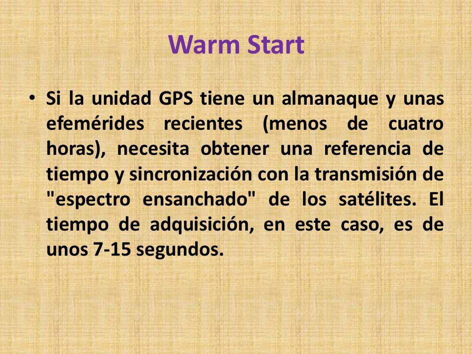 Warm Start
