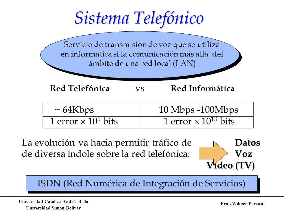 Sistema Telefónico ~ 64Kbps 10 Mbps -100Mbps