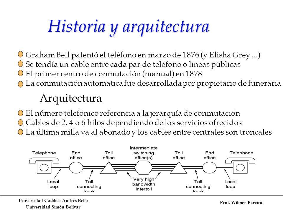 Historia y arquitectura