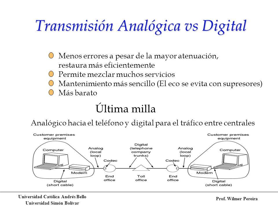 Transmisión Analógica vs Digital