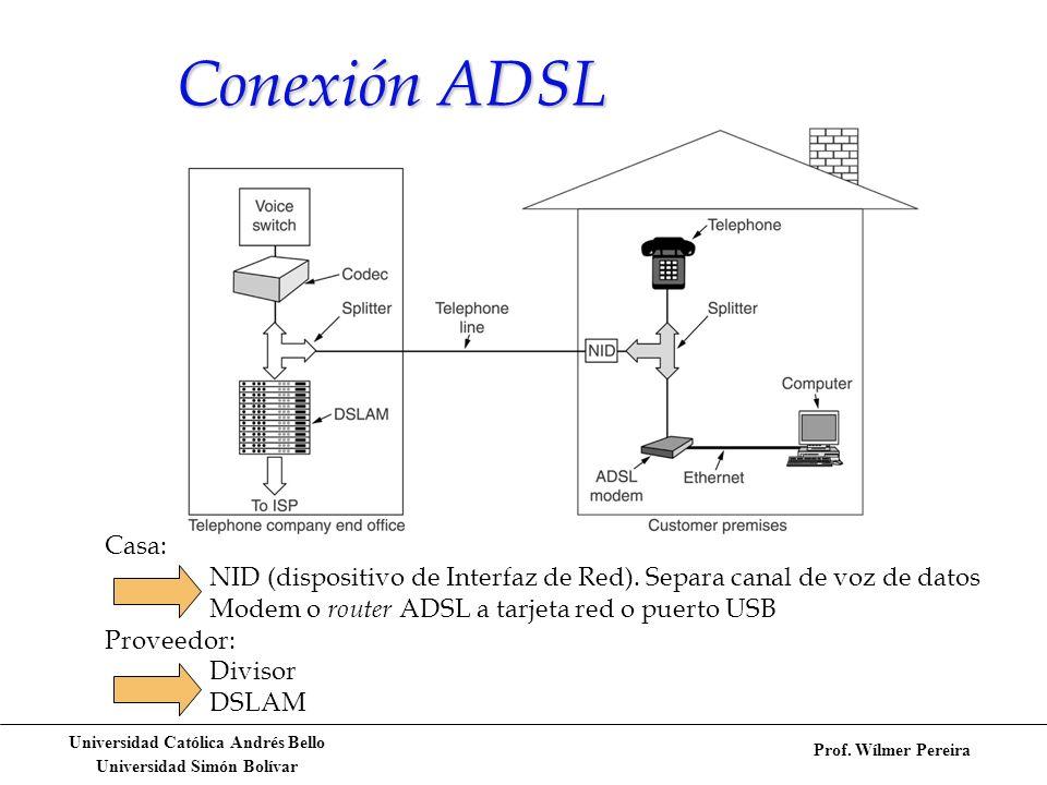 Conexión ADSL Casa: NID (dispositivo de Interfaz de Red). Separa canal de voz de datos. Modem o router ADSL a tarjeta red o puerto USB.