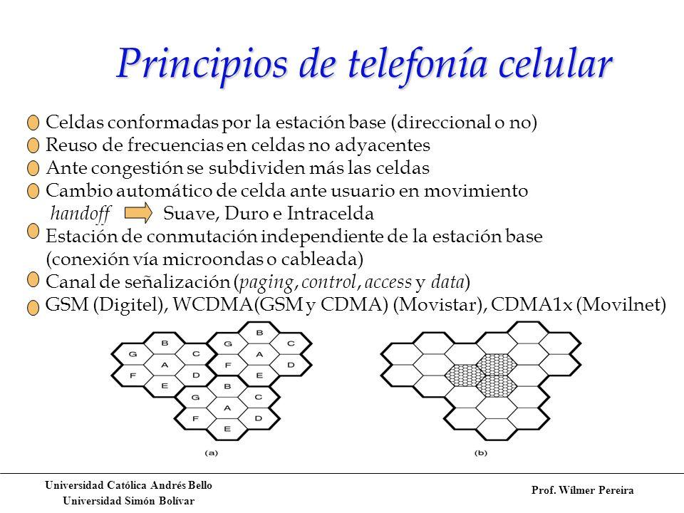 Principios de telefonía celular