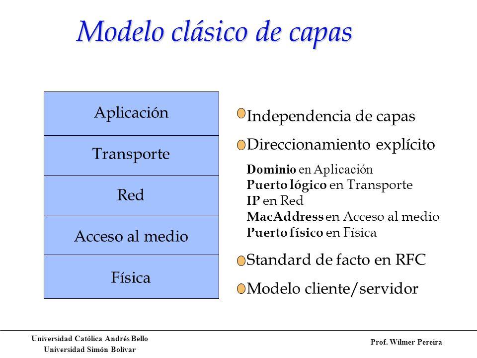 Modelo clásico de capas
