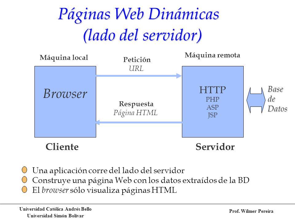Páginas Web Dinámicas (lado del servidor)