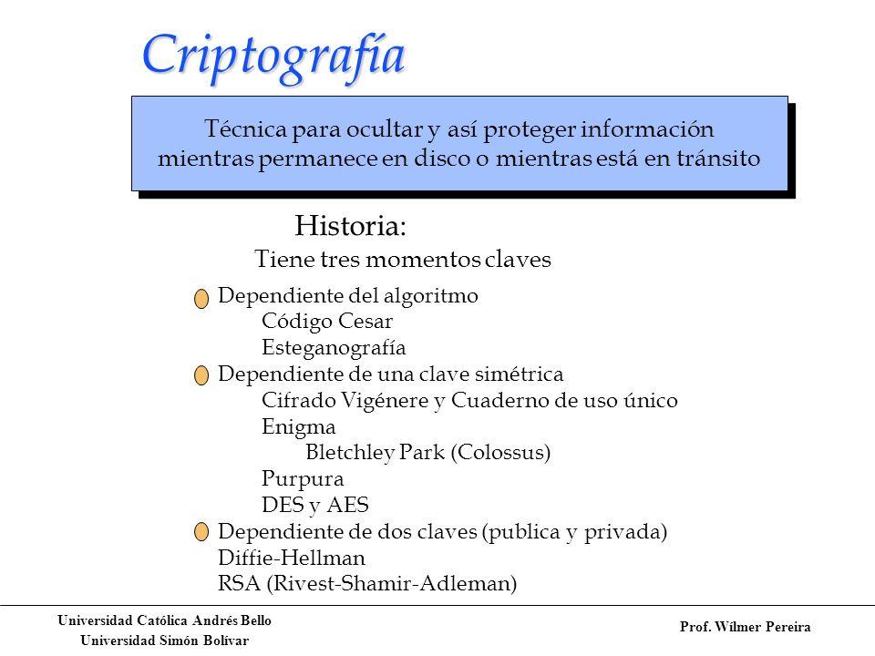 Criptografía Historia: Técnica para ocultar y así proteger información