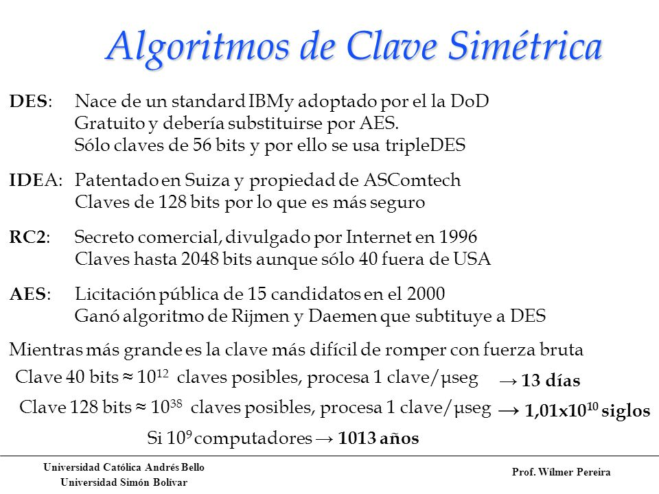 Algoritmos de Clave Simétrica