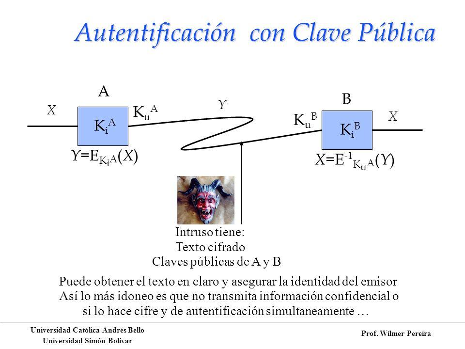 Autentificación con Clave Pública