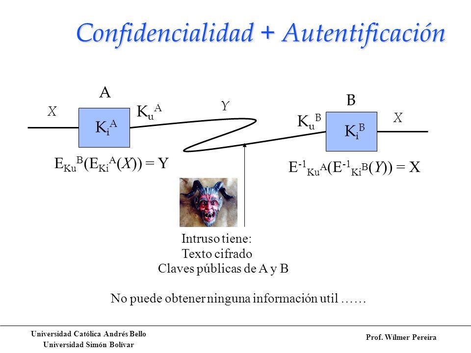 Confidencialidad + Autentificación
