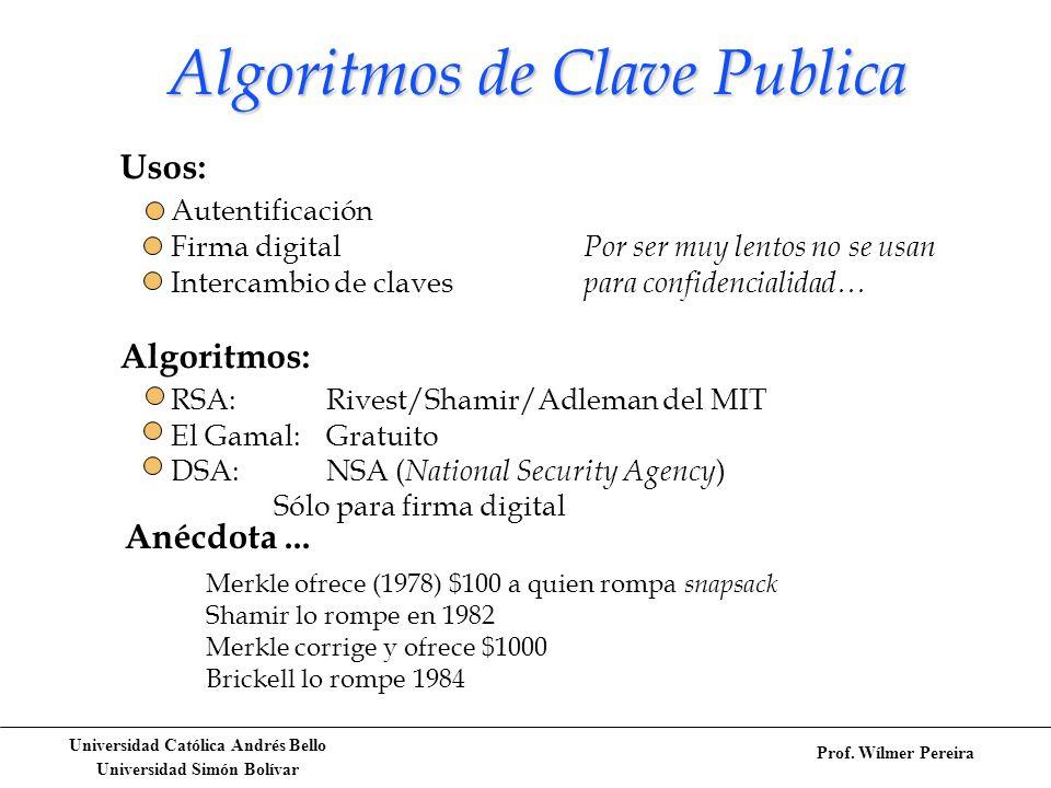 Algoritmos de Clave Publica