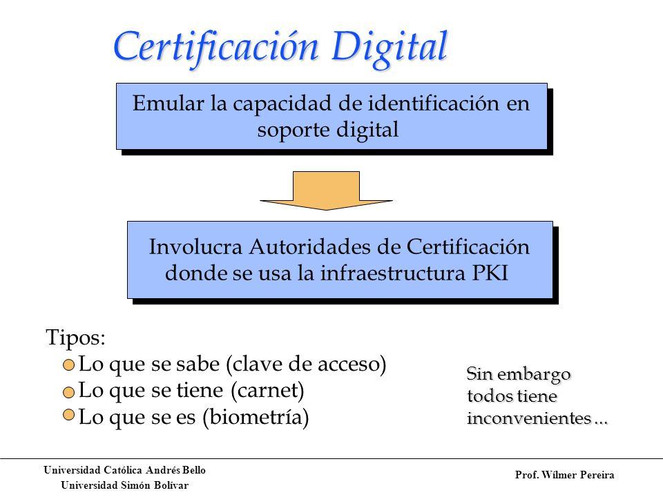 Certificación Digital