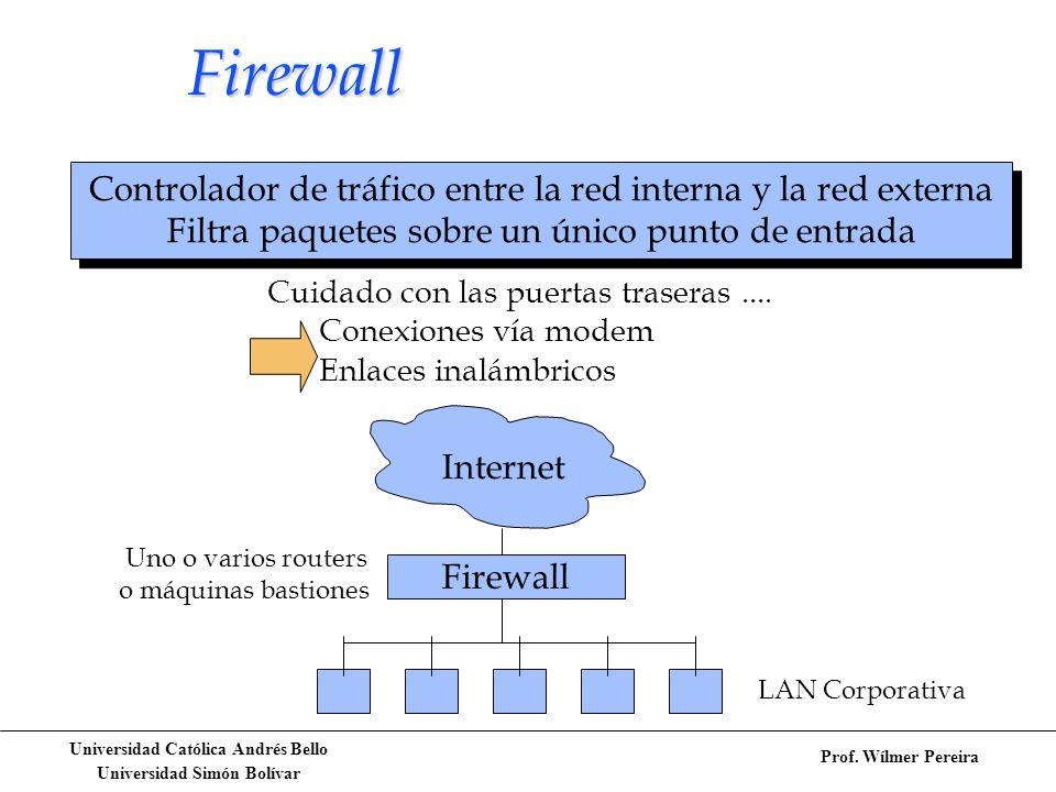 Firewall Controlador de tráfico entre la red interna y la red externa