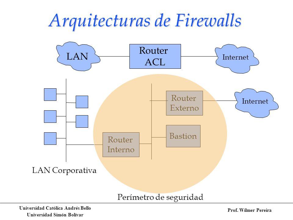 Arquitecturas de Firewalls