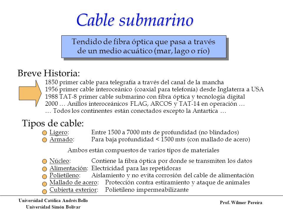 Cable submarino Breve Historia: Tipos de cable: