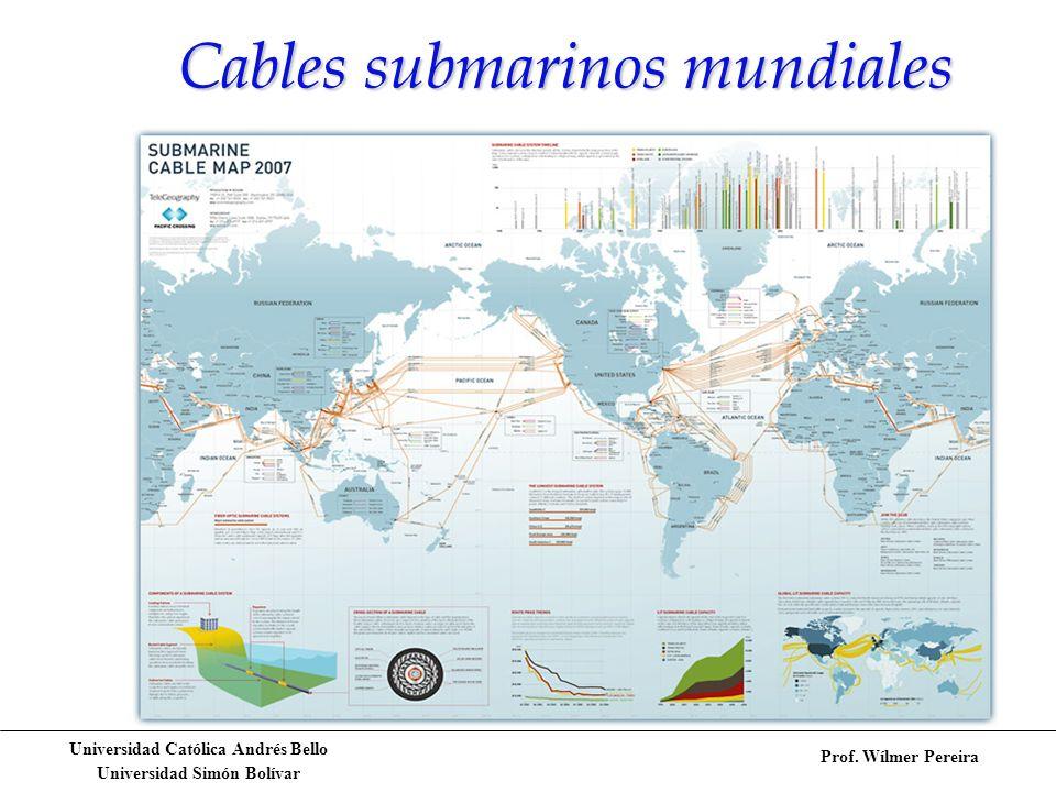 Cables submarinos mundiales