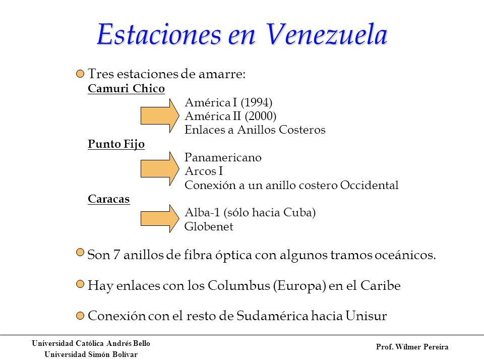 Estaciones en Venezuela