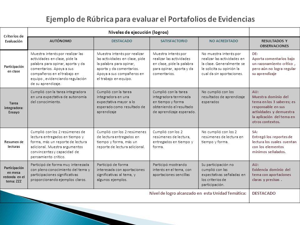 Ejemplo de Rúbrica para evaluar el Portafolios de Evidencias