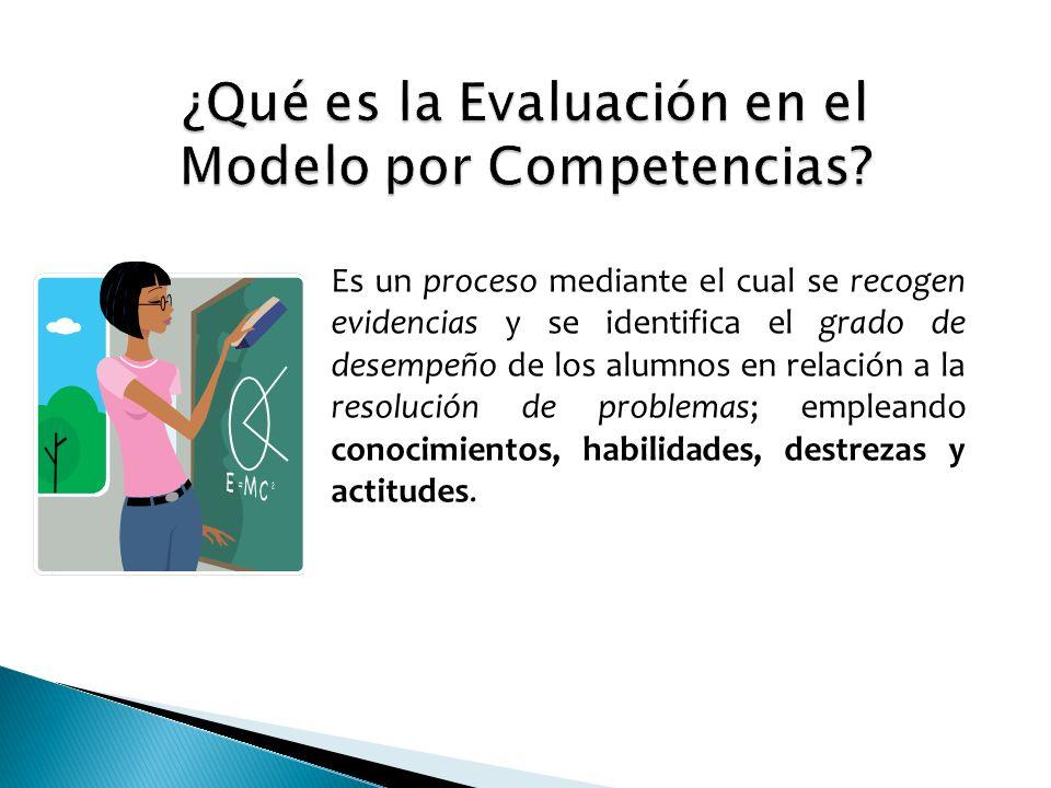 ¿Qué es la Evaluación en el Modelo por Competencias