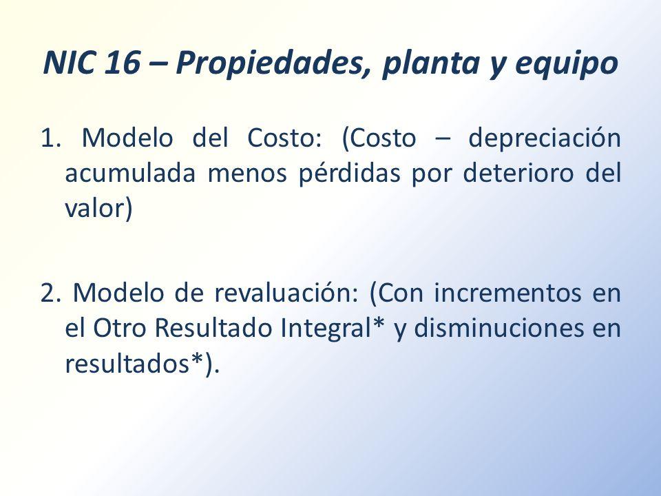 NIC 16 – Propiedades, planta y equipo