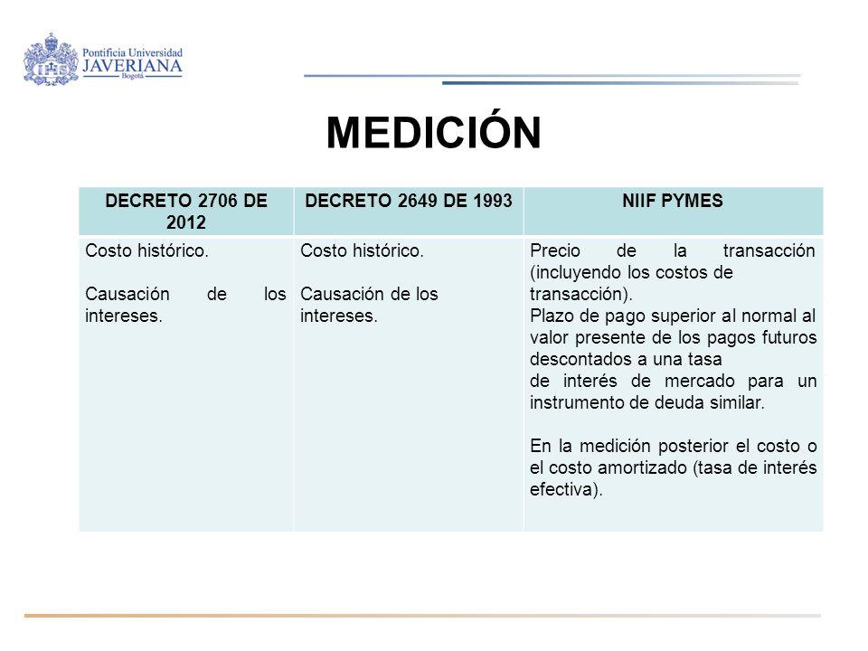 MEDICIÓN DECRETO 2706 DE 2012 DECRETO 2649 DE 1993 NIIF PYMES
