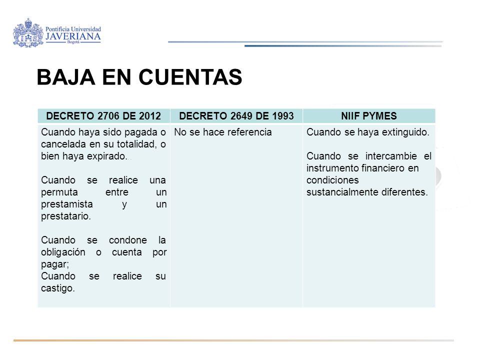 BAJA EN CUENTAS DECRETO 2706 DE 2012 DECRETO 2649 DE 1993 NIIF PYMES