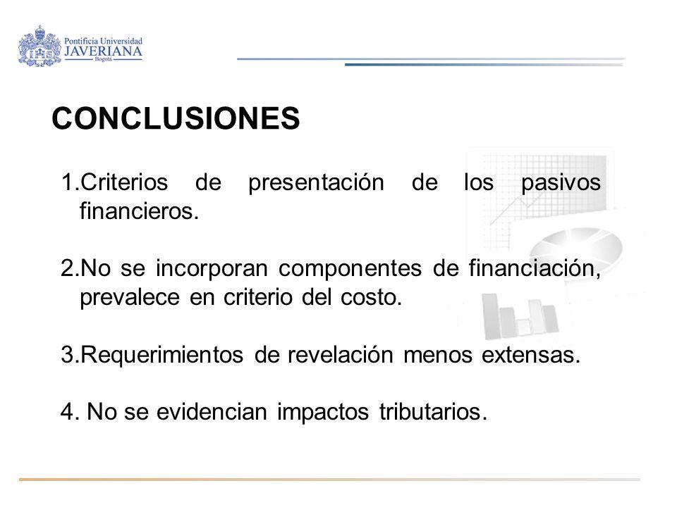 CONCLUSIONES Criterios de presentación de los pasivos financieros.
