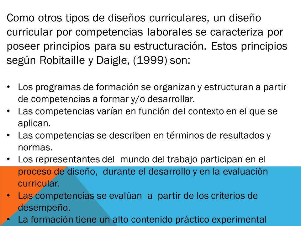 Como otros tipos de diseños curriculares, un diseño curricular por competencias laborales se caracteriza por poseer principios para su estructuración. Estos principios según Robitaille y Daigle, (1999) son: