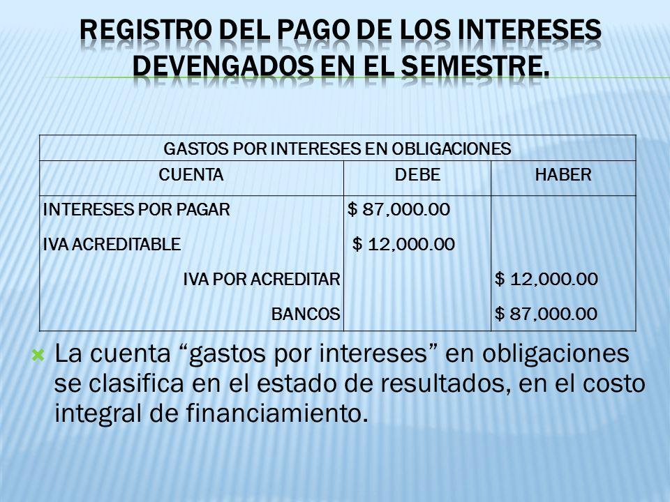 Registro del pago de los intereses devengados en el semestre.