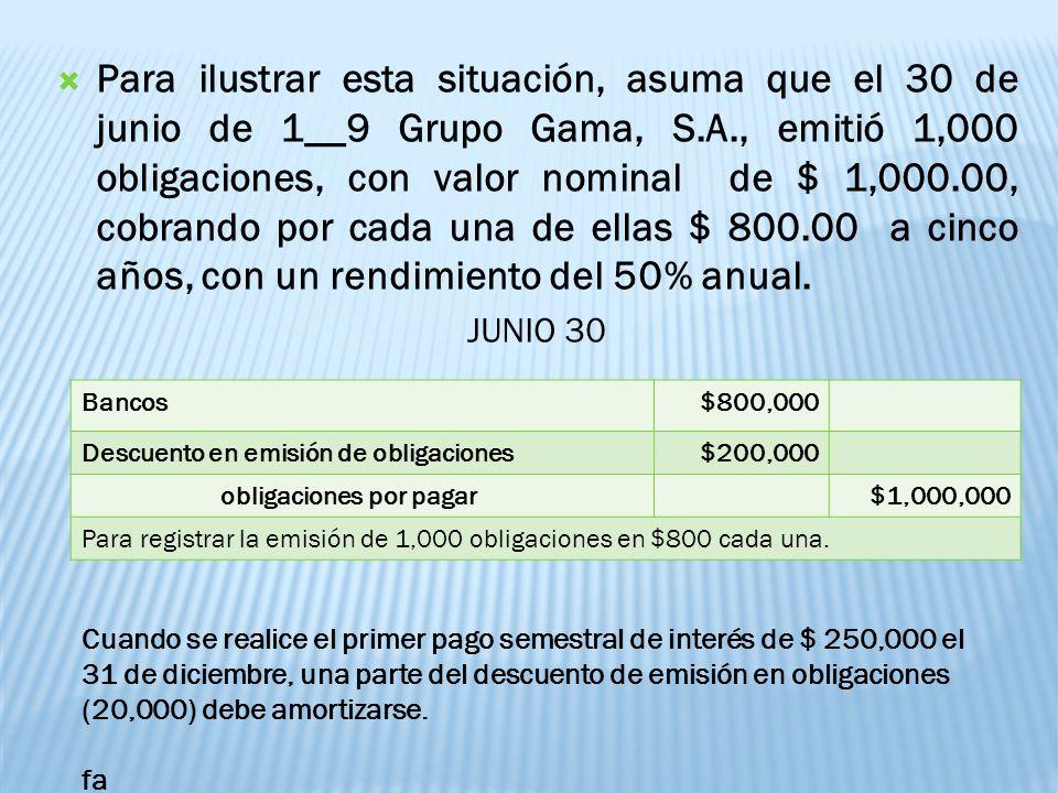Para ilustrar esta situación, asuma que el 30 de junio de 1__9 Grupo Gama, S.A., emitió 1,000 obligaciones, con valor nominal de $ 1,000.00, cobrando por cada una de ellas $ 800.00 a cinco años, con un rendimiento del 50% anual.