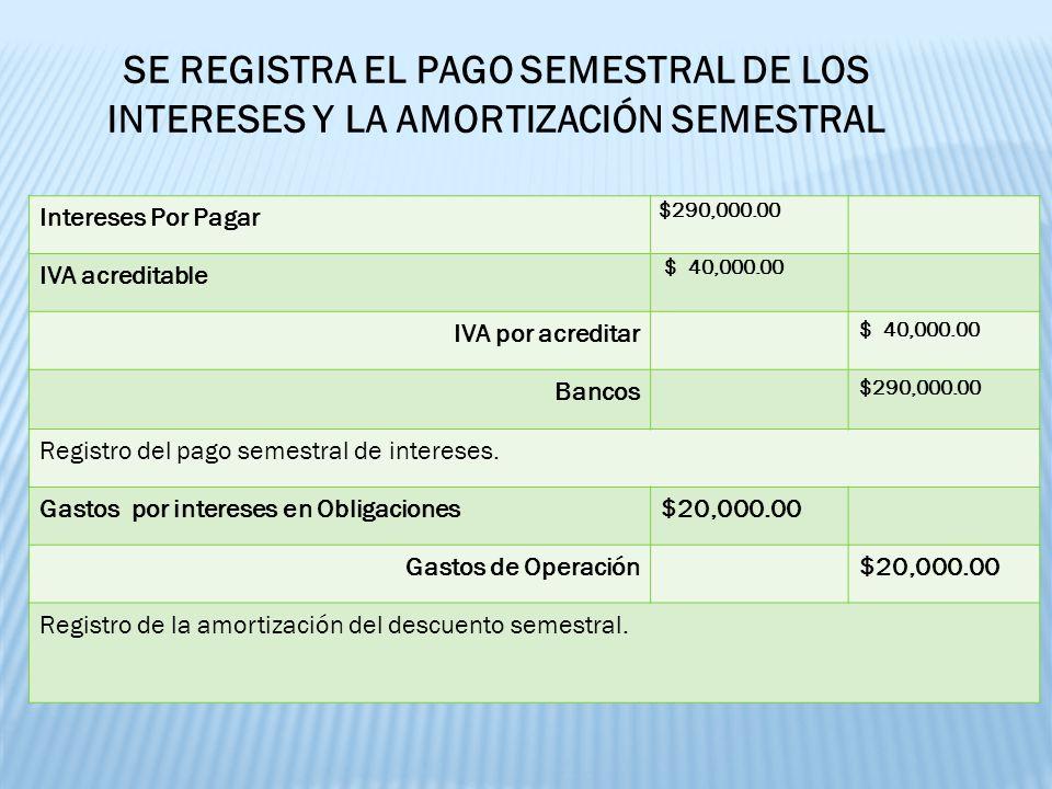 SE REGISTRA EL PAGO SEMESTRAL DE LOS INTERESES Y LA AMORTIZACIÓN SEMESTRAL