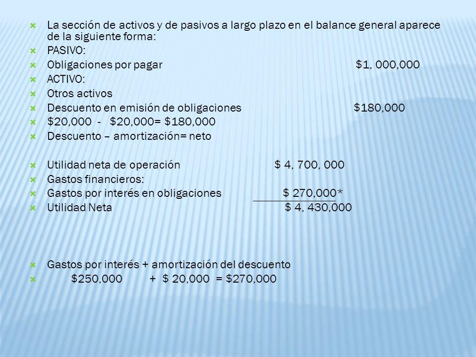 La sección de activos y de pasivos a largo plazo en el balance general aparece de la siguiente forma: