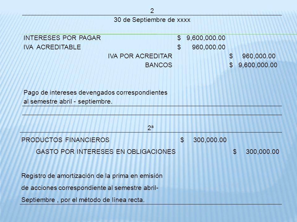 2 30 de Septiembre de xxxx. INTERESES POR PAGAR. $ 9,600,000.00. IVA ACREDITABLE. $ 960,000.00.