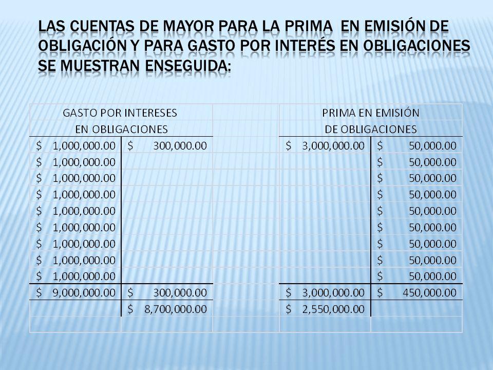 Las cuentas de mayor para LA PRIMA en emisión de obligación y para gasto por interés en obligaciones se muestran enseguida: