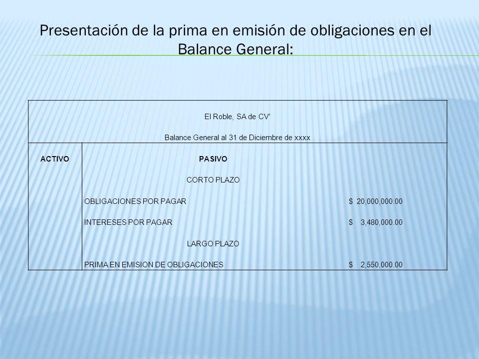 Balance General al 31 de Diciembre de xxxx