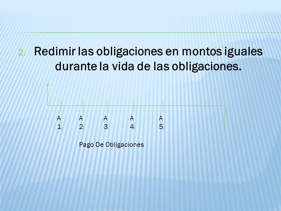 Redimir las obligaciones en montos iguales durante la vida de las obligaciones.