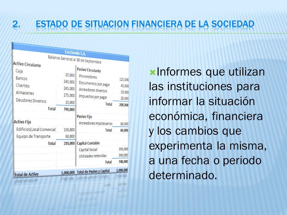 ESTADO DE SITUACION FINANCIERA DE LA SOCIEDAD